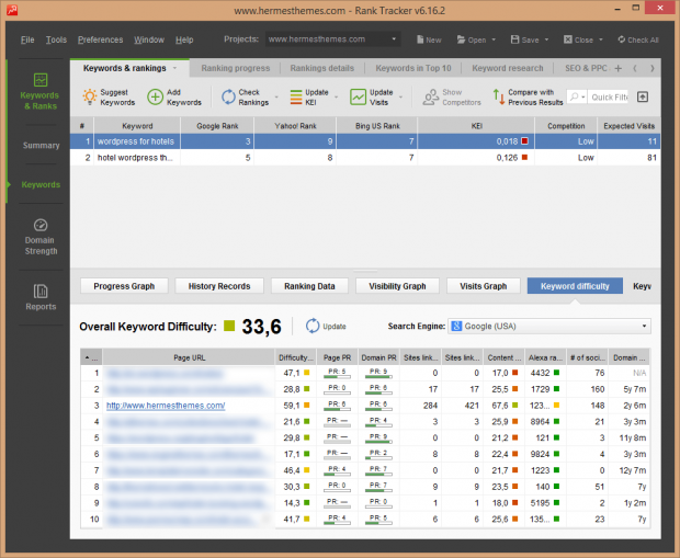 Rank Tracker: Project Keywords & Ranks Screen Overview