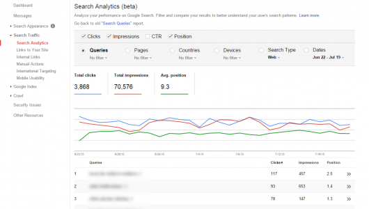 Google Search Console: Search Analytics Page